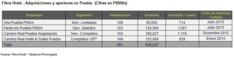 Fiho210114_Tabla1