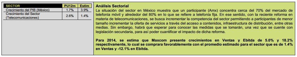 Maxcom220114_Tabla3
