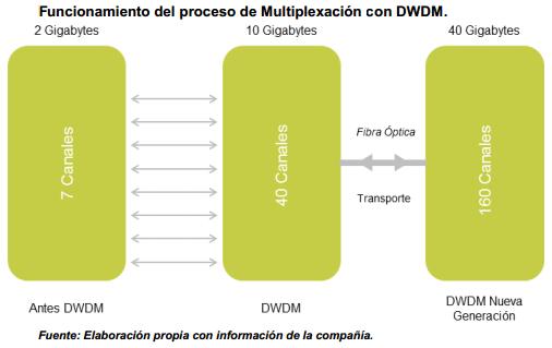 Maxcom220114_diagrama