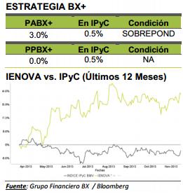 Ienova201113