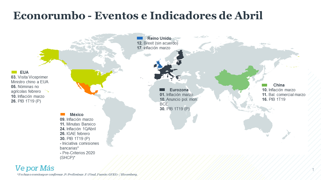 Calendario Bursatil 2020.Econorumbo Calendario Abril 2019 Blog Grupo Financiero Bx