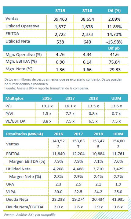 finasteride 1 mg mk precio colombia